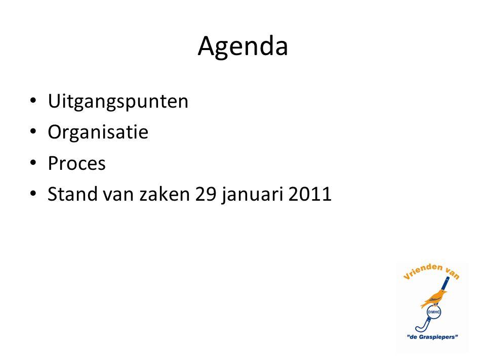 Agenda Uitgangspunten Organisatie Proces Stand van zaken 29 januari 2011