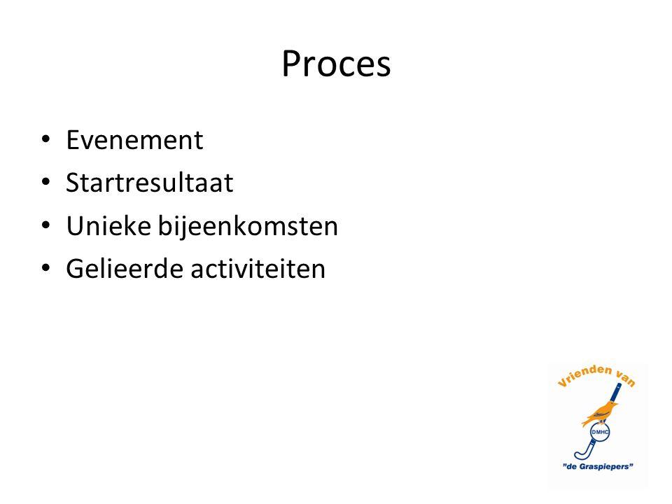 Proces Evenement Startresultaat Unieke bijeenkomsten Gelieerde activiteiten