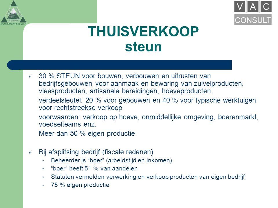 THUISVERKOOP steun 30 % STEUN voor bouwen, verbouwen en uitrusten van bedrijfsgebouwen voor aanmaak en bewaring van zuivelproducten, vleesproducten, artisanale bereidingen, hoeveproducten.