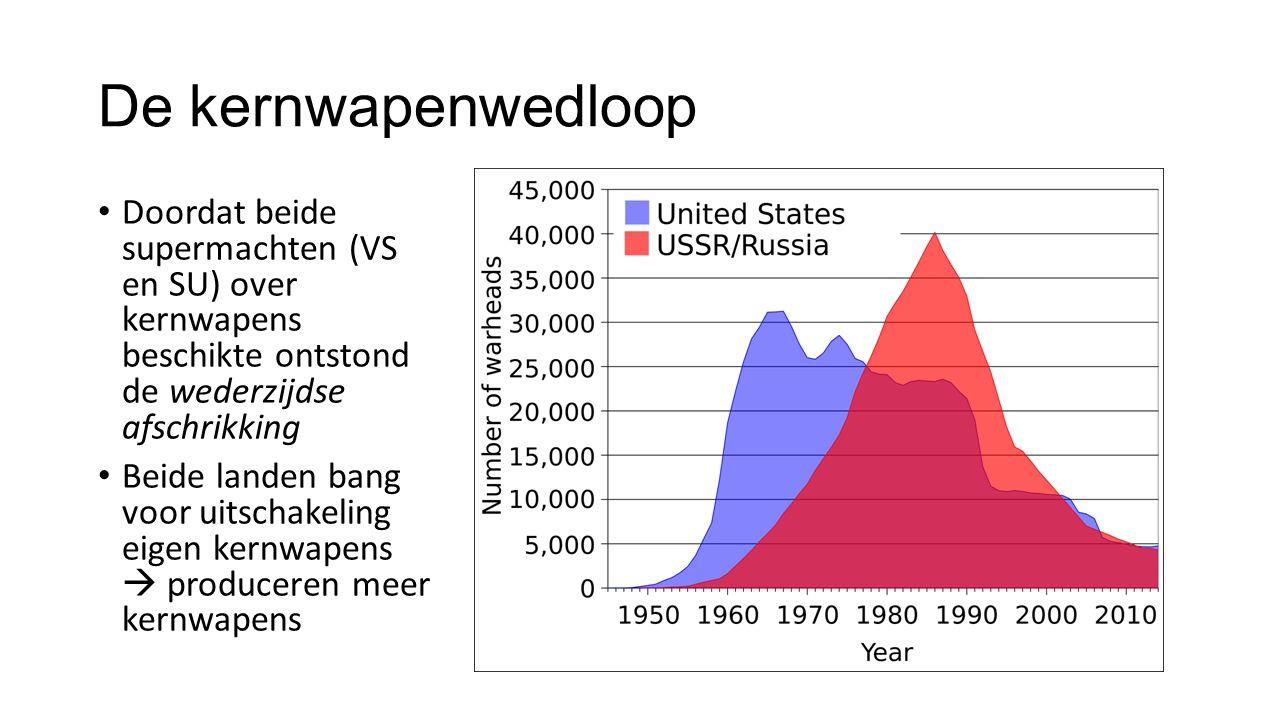 De kernwapenwedloop Doordat beide supermachten (VS en SU) over kernwapens beschikte ontstond de wederzijdse afschrikking Beide landen bang voor uitschakeling eigen kernwapens  produceren meer kernwapens