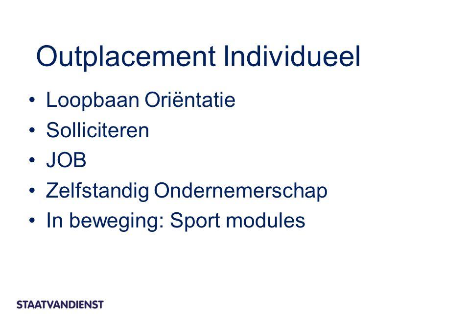 Outplacement Individueel Loopbaan Oriëntatie Solliciteren JOB Zelfstandig Ondernemerschap In beweging: Sport modules