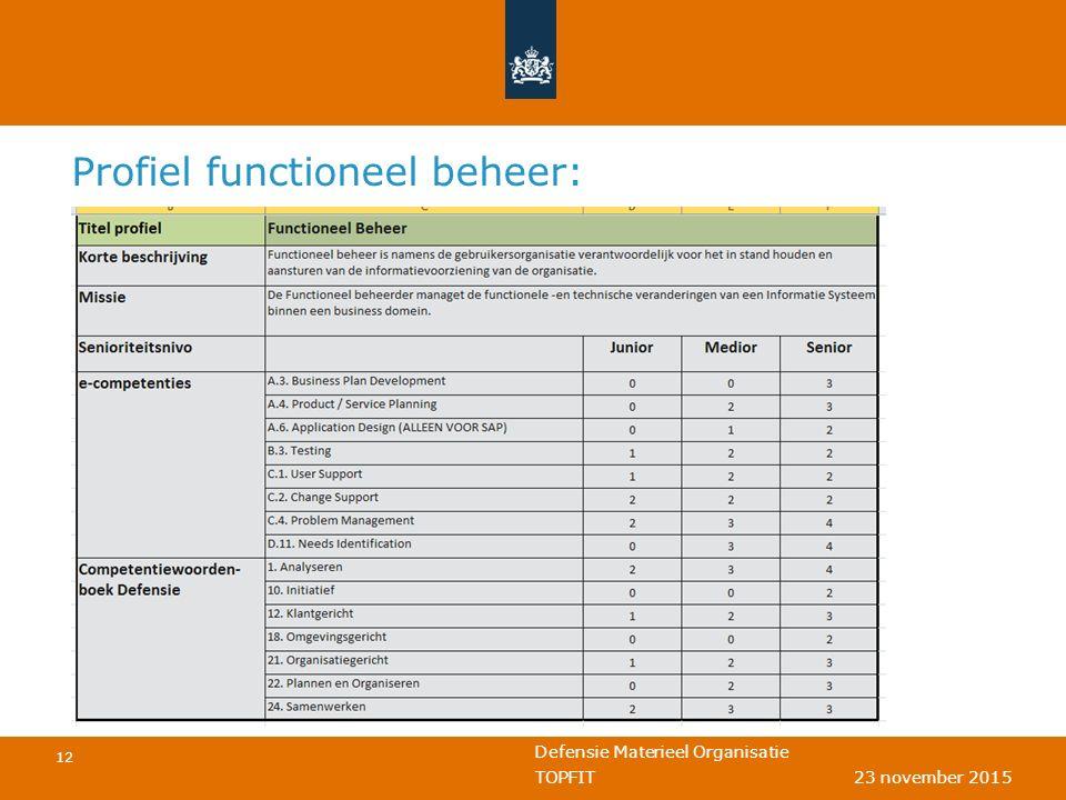 Defensie Materieel Organisatie 12 TOPFIT 23 november 2015 Profiel functioneel beheer: