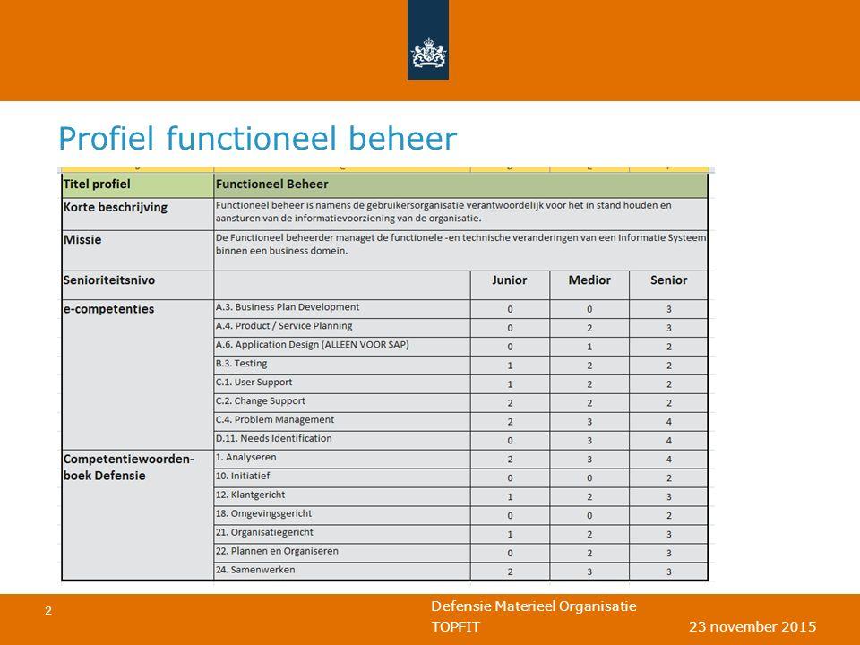 Defensie Materieel Organisatie 2 TOPFIT 23 november 2015 Profiel functioneel beheer