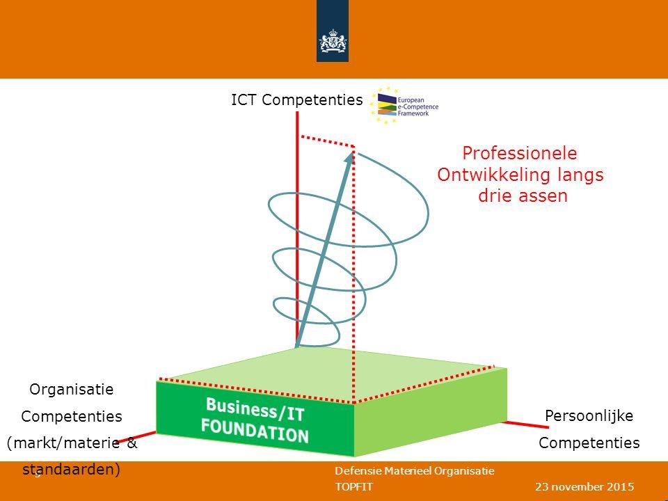 Defensie Materieel Organisatie 5 TOPFIT 23 november 2015 5 ICT Competenties Persoonlijke Competenties Organisatie Competenties (markt/materie & standaarden) Professionele Ontwikkeling langs drie assen