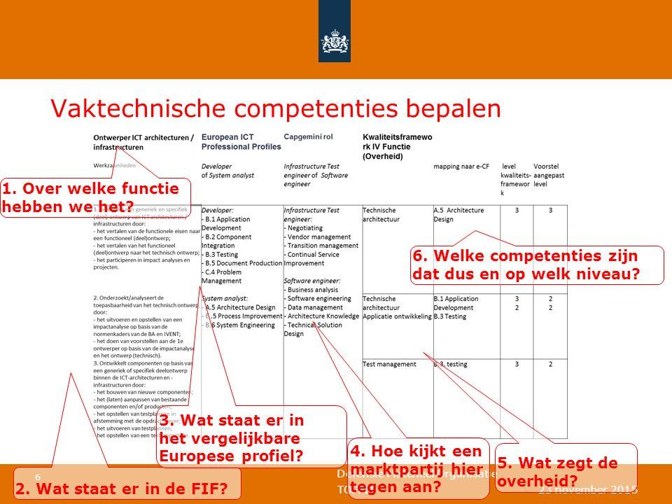 Defensie Materieel Organisatie 6 TOPFIT 23 november 2015 Vaktechnische competenties bepalen 2.