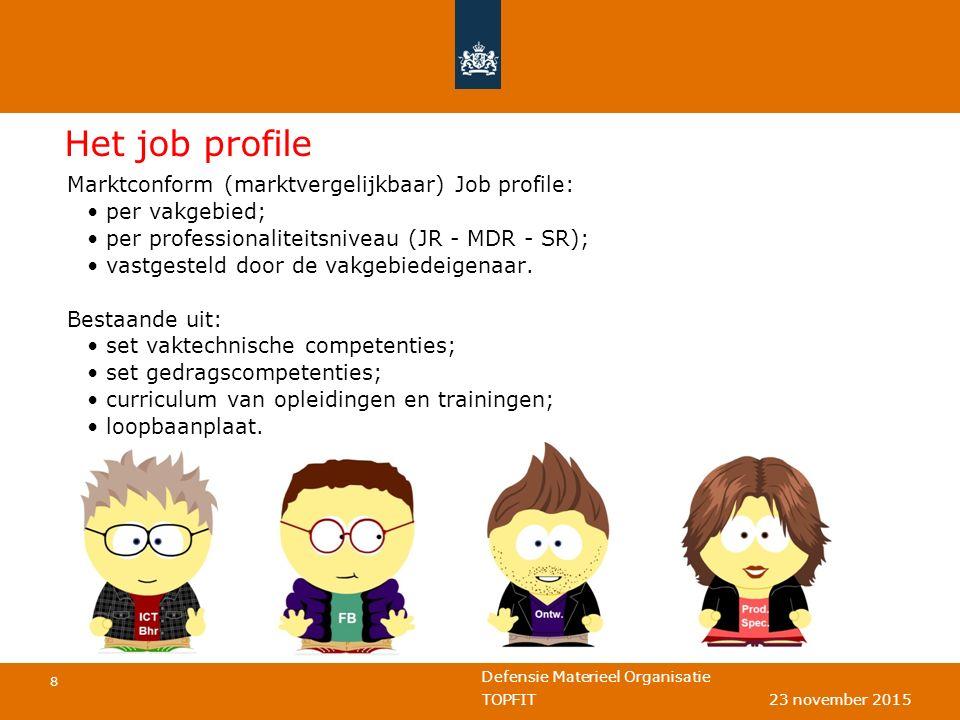 Defensie Materieel Organisatie 8 TOPFIT 23 november 2015 Het job profile Marktconform (marktvergelijkbaar) Job profile: per vakgebied; per professionaliteitsniveau (JR - MDR - SR); vastgesteld door de vakgebiedeigenaar.