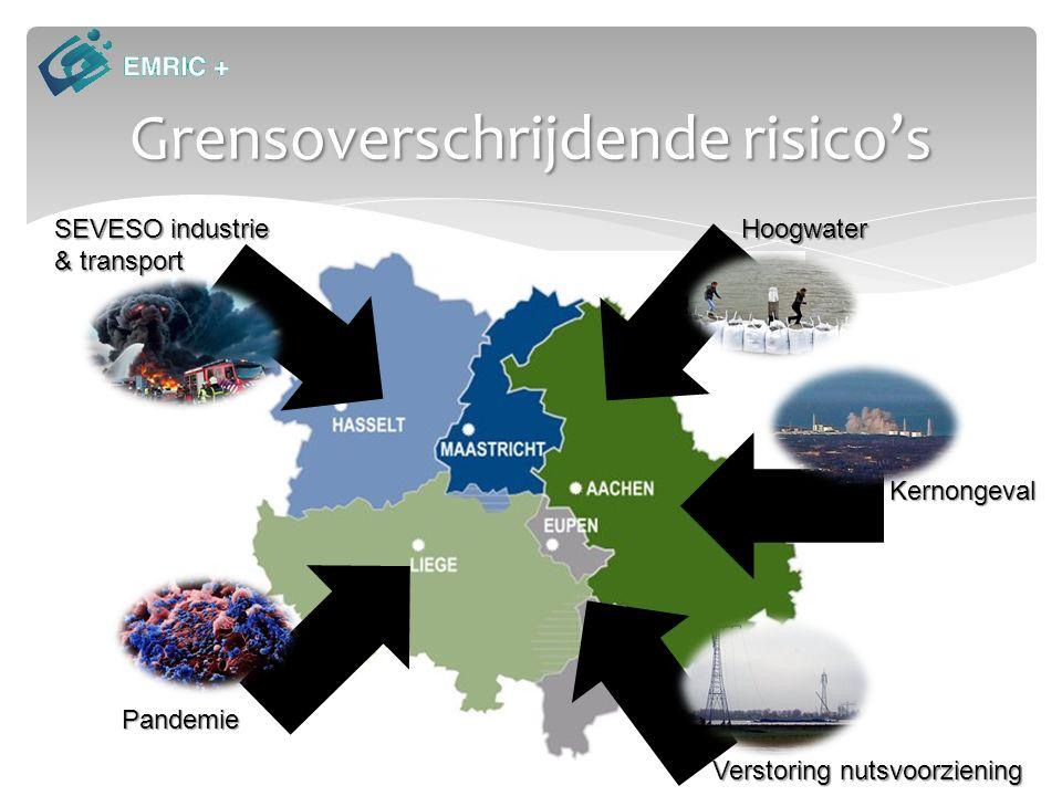 SEVESO industrie & transport Hoogwater Pandemie Kernongeval Verstoring nutsvoorziening Grensoverschrijdende risico's
