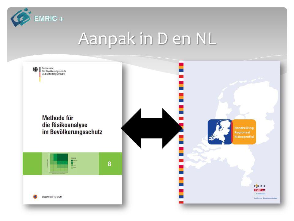 Aanpak in D en NL