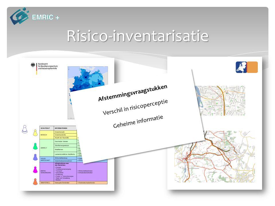 Risico-inventarisatie Afstemmingsvraagstukken Verschil in risicoperceptie Geheime informatie Afstemmingsvraagstukken Verschil in risicoperceptie Geheime informatie