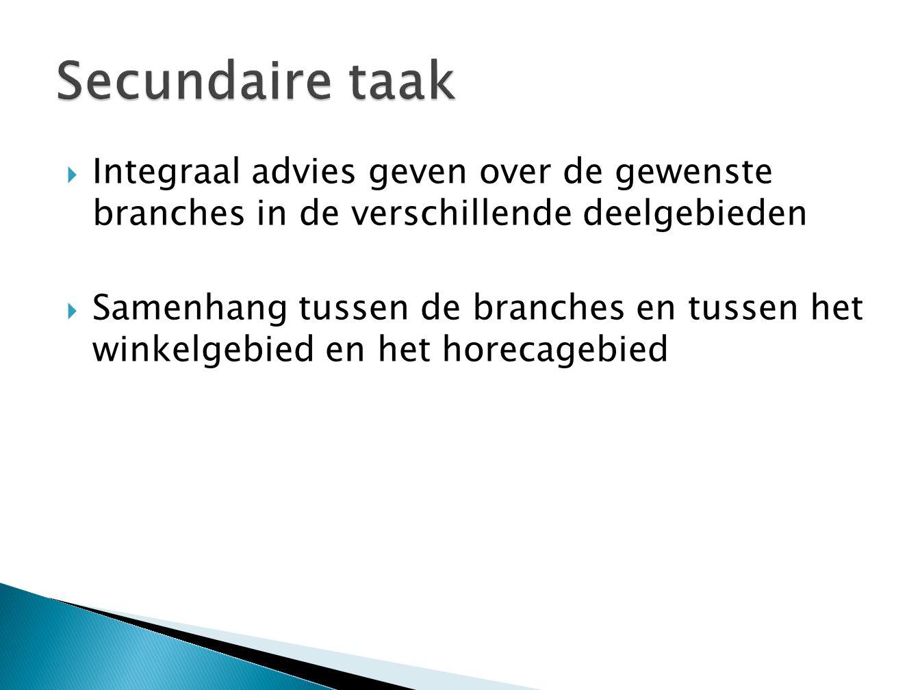  Ambtelijk vertegenwoordiger gemeente, tevens voorzitter (Bart Mennens)  Vertegenwoordiger van Hurks Vastgoed Zuid BV (Cees Geerts)  Vertegenwoordiger van het Hoofdbedrijfschap Detailhandel (Erik Reubsaet)  Vertegenwoordiger namens het VOC  Secretariaat door een vertegenwoordiger van Hurks (Henrie Coumans)