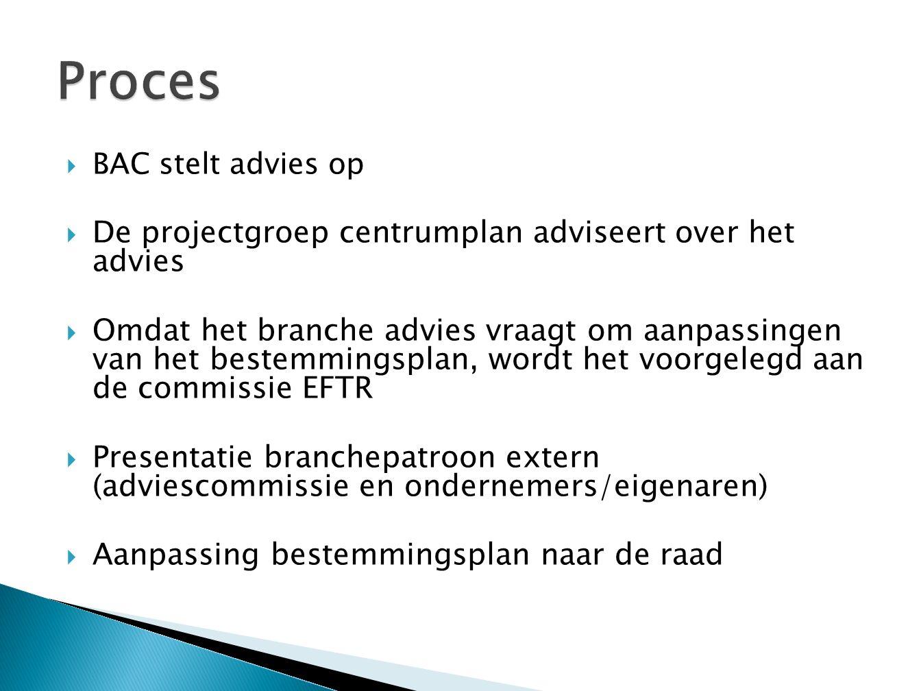  BAC stelt advies op  De projectgroep centrumplan adviseert over het advies  Omdat het branche advies vraagt om aanpassingen van het bestemmingsplan, wordt het voorgelegd aan de commissie EFTR  Presentatie branchepatroon extern (adviescommissie en ondernemers/eigenaren)  Aanpassing bestemmingsplan naar de raad