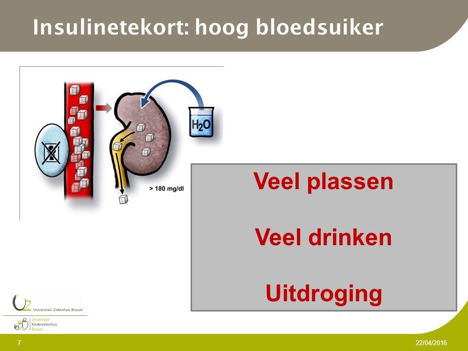 Insulinetekort: hoog bloedsuiker Veel plassen Veel drinken Uitdroging 22/04/2016 7