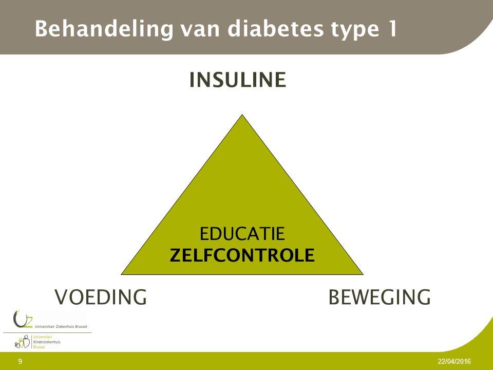 Ernstige hypoglycemie Zeer variabele kliniek.