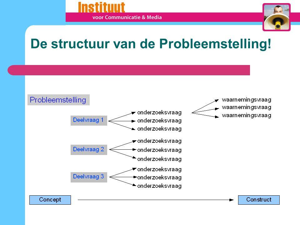 De structuur van de Probleemstelling!