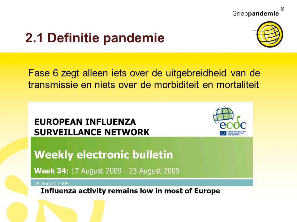 2.1 Definitie pandemie Fase 6 zegt alleen iets over de uitgebreidheid van de transmissie en niets over de morbiditeit en mortaliteit