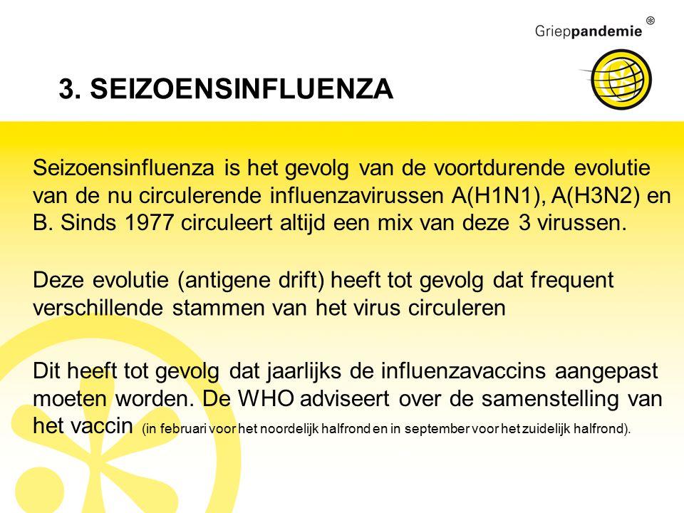 3. SEIZOENSINFLUENZA Seizoensinfluenza is het gevolg van de voortdurende evolutie van de nu circulerende influenzavirussen A(H1N1), A(H3N2) en B. Sind