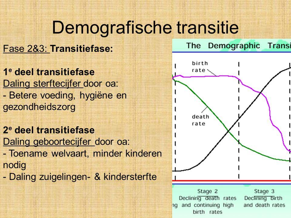 Demografische transitie Fase 2&3: Transitiefase: 1 e deel transitiefase Daling sterftecijfer door oa: - Betere voeding, hygiëne en gezondheidszorg 2 e deel transitiefase Daling geboortecijfer door oa: - Toename welvaart, minder kinderen nodig - Daling zuigelingen- & kindersterfte