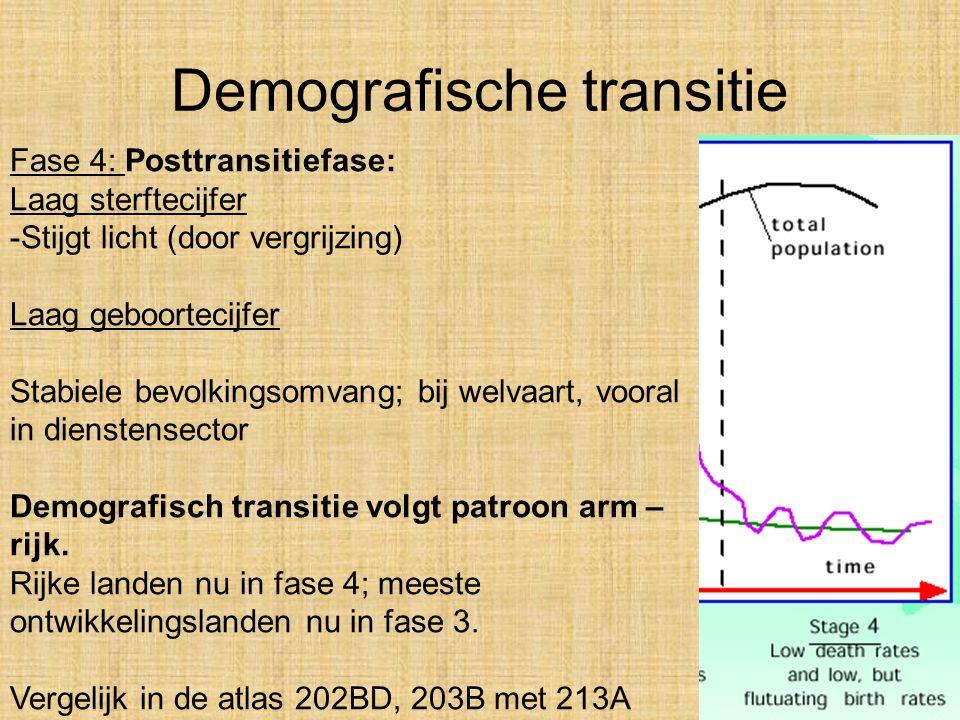 Demografische transitie Fase 4: Posttransitiefase: Laag sterftecijfer -Stijgt licht (door vergrijzing) Laag geboortecijfer Stabiele bevolkingsomvang; bij welvaart, vooral in dienstensector Demografisch transitie volgt patroon arm – rijk.