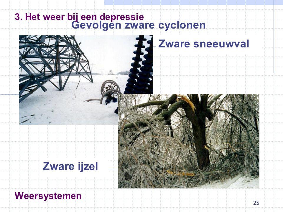 25 Weersystemen Gevolgen zware cyclonen 3. Het weer bij een depressie Zware sneeuwval Zware ijzel