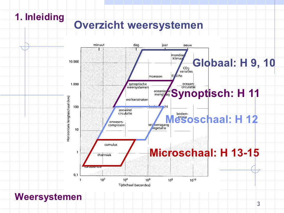 3 Weersystemen Overzicht weersystemen 1. Inleiding Globaal: H 9, 10 Synoptisch: H 11Mesoschaal: H 12 Microschaal: H 13-15