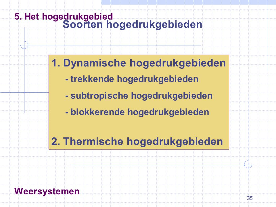 35 Weersystemen Soorten hogedrukgebieden 5.Het hogedrukgebied 1.