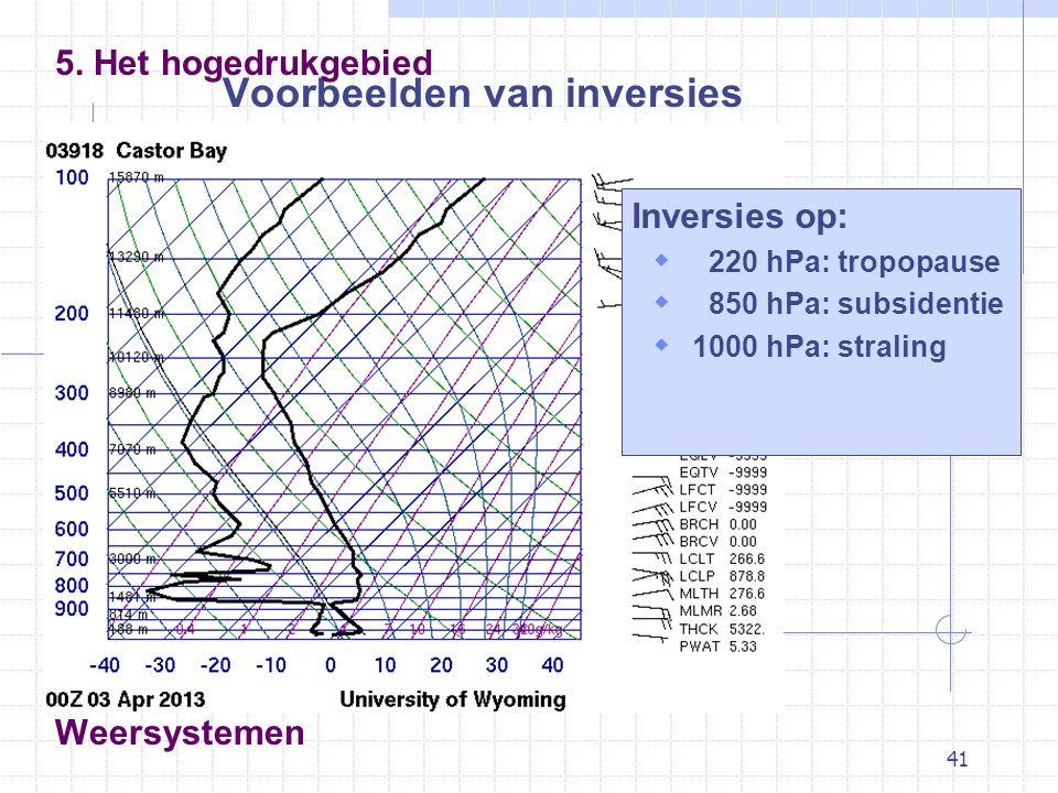 41 Weersystemen Voorbeelden van inversies 5.