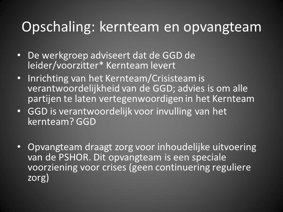 Opschaling: kernteam en opvangteam De werkgroep adviseert dat de GGD de leider/voorzitter* Kernteam levert Inrichting van het Kernteam/Crisisteam is v