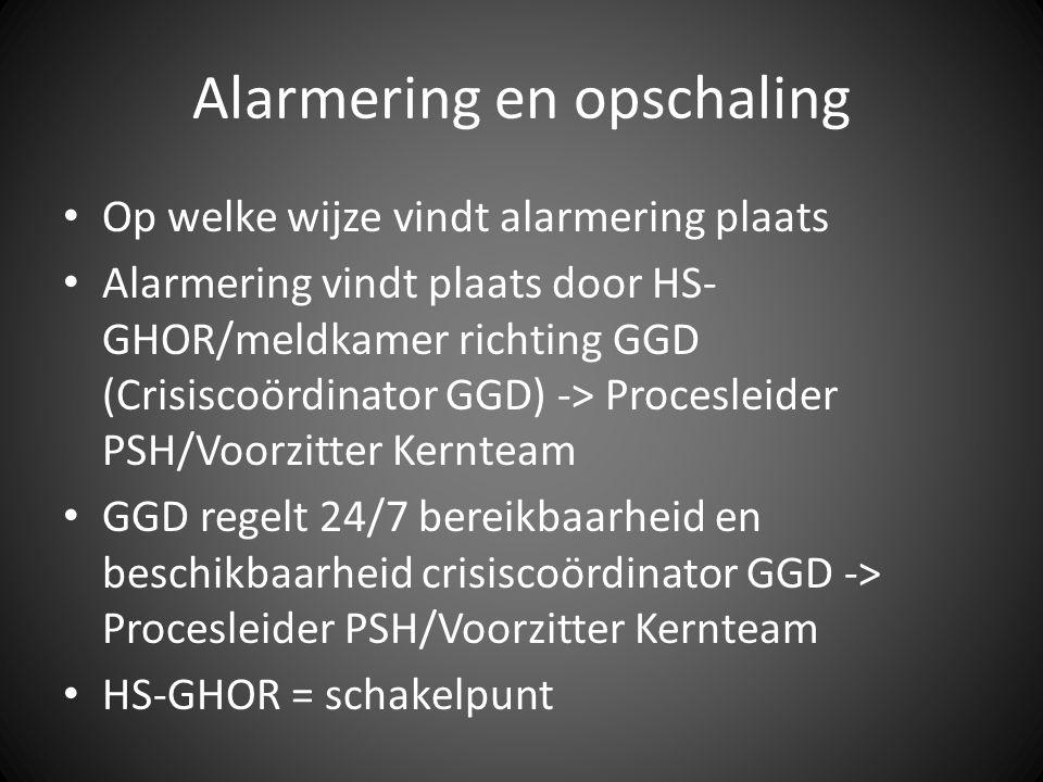 Alarmering en opschaling Op welke wijze vindt alarmering plaats Alarmering vindt plaats door HS- GHOR/meldkamer richting GGD (Crisiscoördinator GGD) -> Procesleider PSH/Voorzitter Kernteam GGD regelt 24/7 bereikbaarheid en beschikbaarheid crisiscoördinator GGD -> Procesleider PSH/Voorzitter Kernteam HS-GHOR = schakelpunt