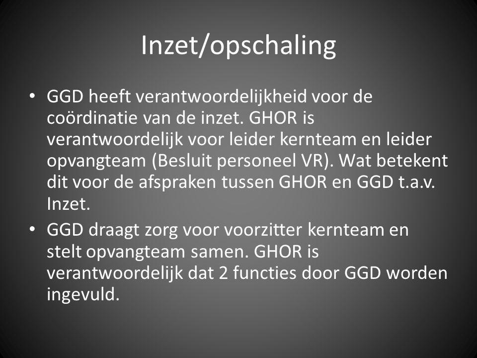 Inzet/opschaling GGD heeft verantwoordelijkheid voor de coördinatie van de inzet. GHOR is verantwoordelijk voor leider kernteam en leider opvangteam (