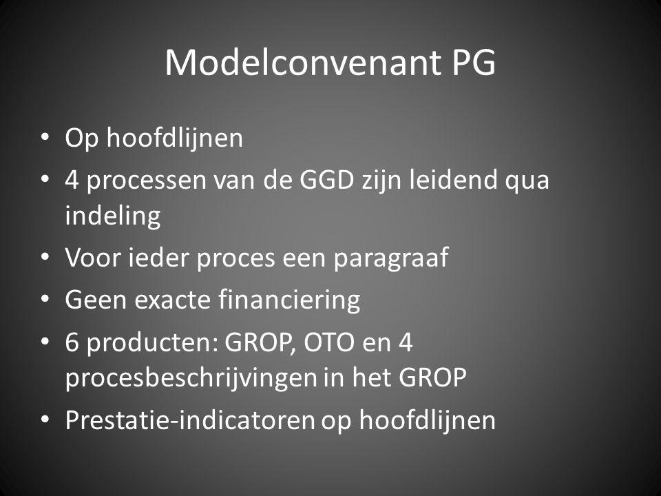 Modelconvenant PG Op hoofdlijnen 4 processen van de GGD zijn leidend qua indeling Voor ieder proces een paragraaf Geen exacte financiering 6 producten: GROP, OTO en 4 procesbeschrijvingen in het GROP Prestatie-indicatoren op hoofdlijnen