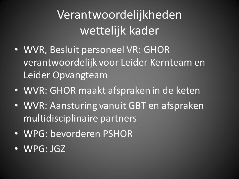 Verantwoordelijkheden wettelijk kader WVR, Besluit personeel VR: GHOR verantwoordelijk voor Leider Kernteam en Leider Opvangteam WVR: GHOR maakt afspraken in de keten WVR: Aansturing vanuit GBT en afspraken multidisciplinaire partners WPG: bevorderen PSHOR WPG: JGZ