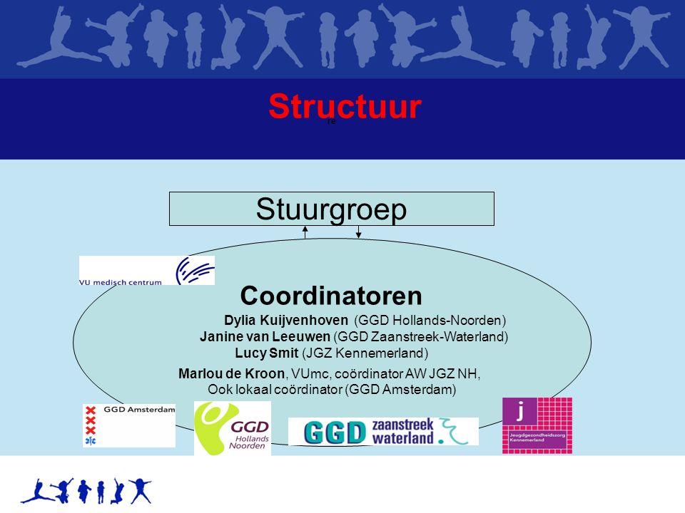 Structuur re Coordinatoren Dylia Kuijvenhoven (GGD Hollands-Noorden) Janine van Leeuwen (GGD Zaanstreek-Waterland) Lucy Smit (JGZ Kennemerland) Marlou