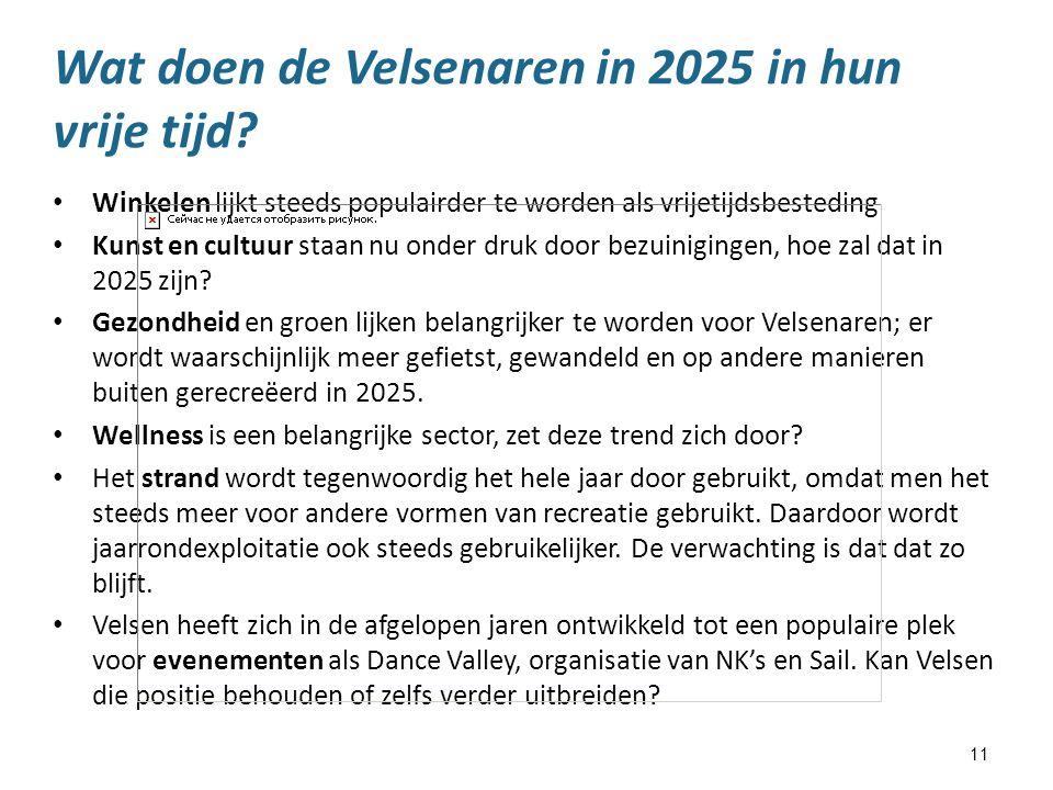 11 Wat doen de Velsenaren in 2025 in hun vrije tijd.