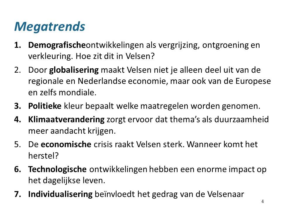 4 Megatrends 1.Demografischeontwikkelingen als vergrijzing, ontgroening en verkleuring. Hoe zit dit in Velsen? 2.Door globalisering maakt Velsen niet