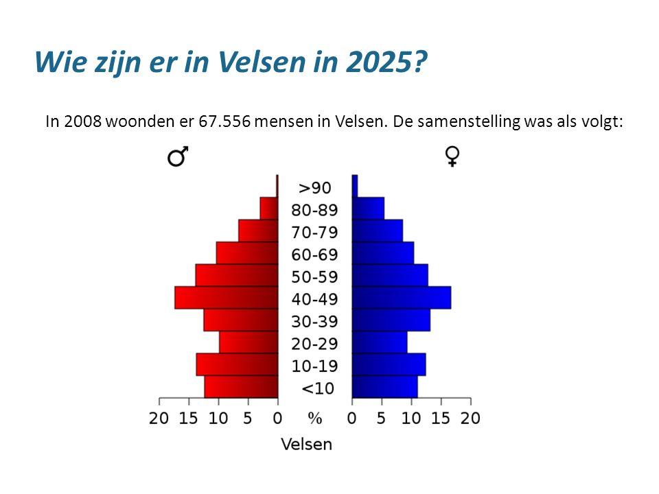 Wie zijn er in Velsen in 2025? In 2008 woonden er 67.556 mensen in Velsen. De samenstelling was als volgt:
