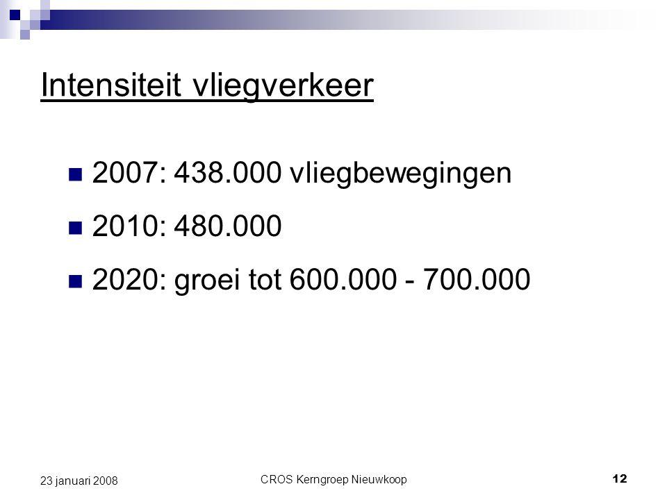 CROS Kerngroep Nieuwkoop12 23 januari 2008 Intensiteit vliegverkeer 2007: 438.000 vliegbewegingen 2010: 480.000 2020: groei tot 600.000 - 700.000