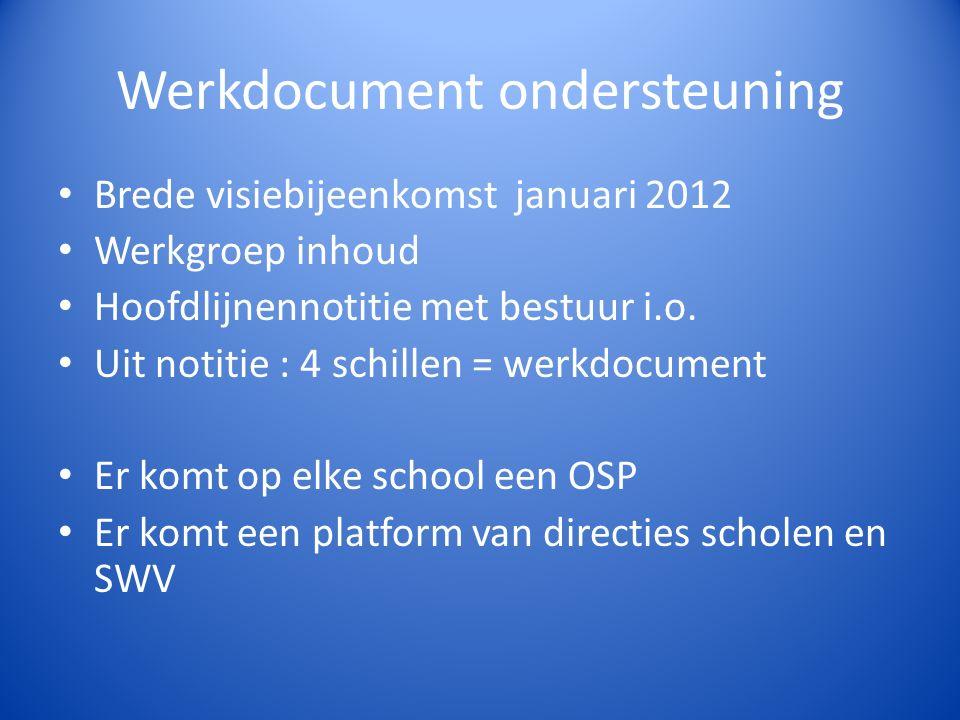 Werkdocument ondersteuning Brede visiebijeenkomst januari 2012 Werkgroep inhoud Hoofdlijnennotitie met bestuur i.o.