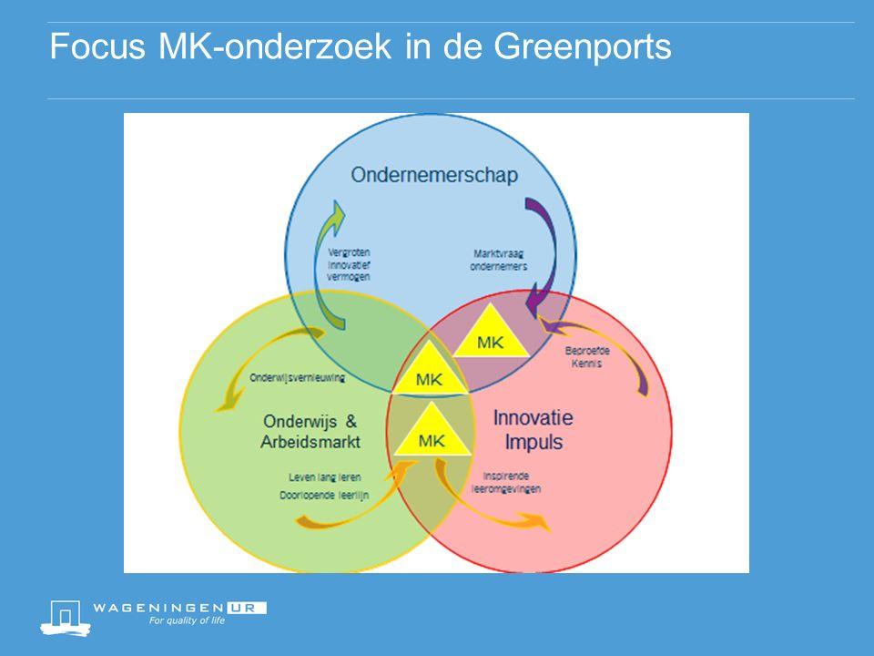 Focus MK-onderzoek in de Greenports
