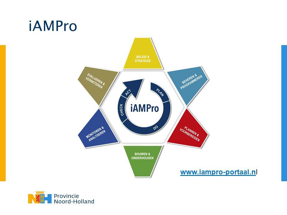 iAMPro www.iampro-portaal.nl