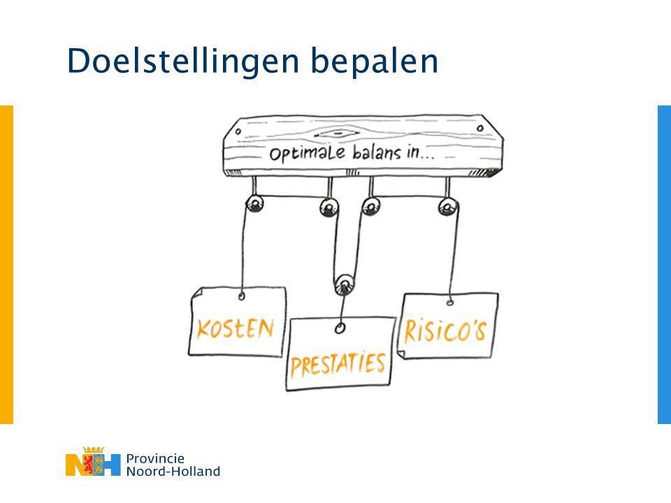 ASSETMANAGEMENT Welke invulling geeft de Provincie Noord-Holland aan