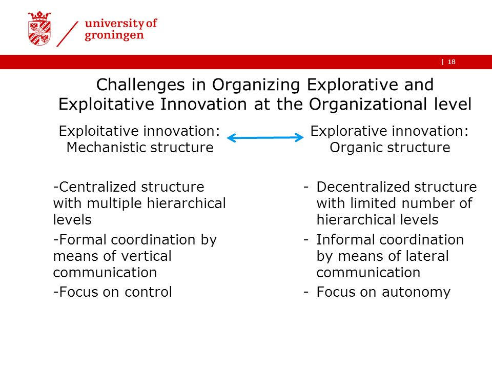 | Exploitative innovation: Mechanistic structure -Centralized structure with multiple hierarchical levels -Formal coordination by means of vertical communication -Focus on control Explorative innovation: Organic structure -Decentralized structure with limited number of hierarchical levels -Informal coordination by means of lateral communication -Focus on autonomy 18 Challenges in Organizing Explorative and Exploitative Innovation at the Organizational level