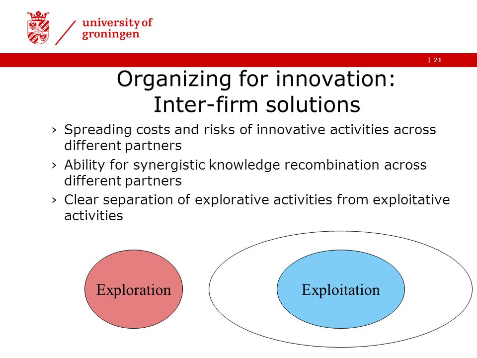 | ›Spreading costs and risks of innovative activities across different partners ›Ability for synergistic knowledge recombination across different partners ›Clear separation of explorative activities from exploitative activities 21 ExploitationExploration Organizing for innovation: Inter-firm solutions