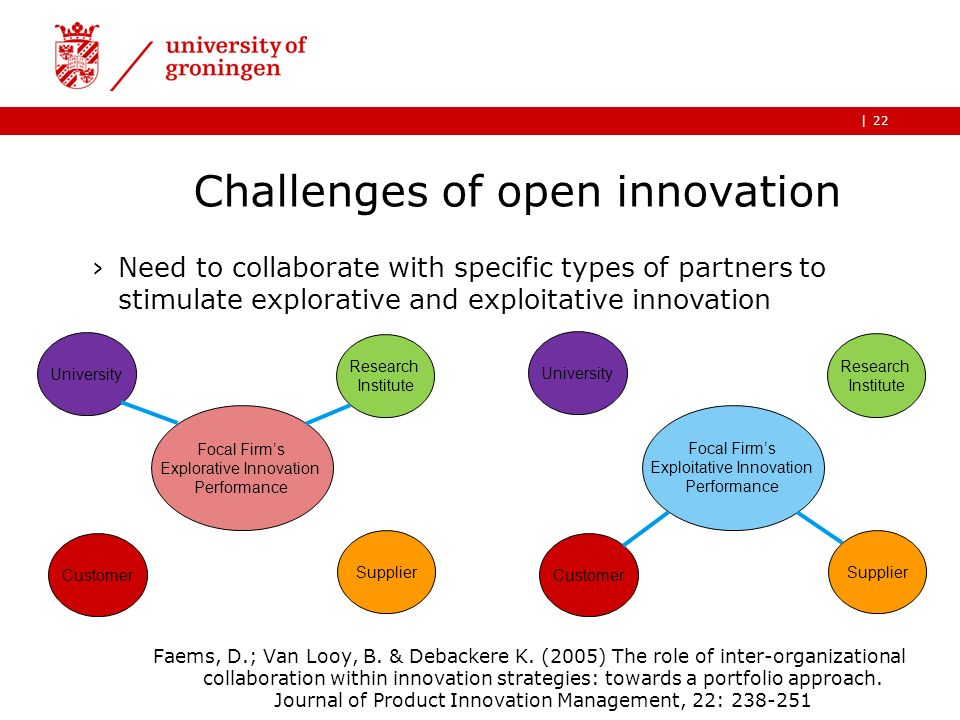 | Challenges of open innovation 22 Faems, D.; Van Looy, B. & Debackere K. (2005) The role of inter-organizational collaboration within innovation stra