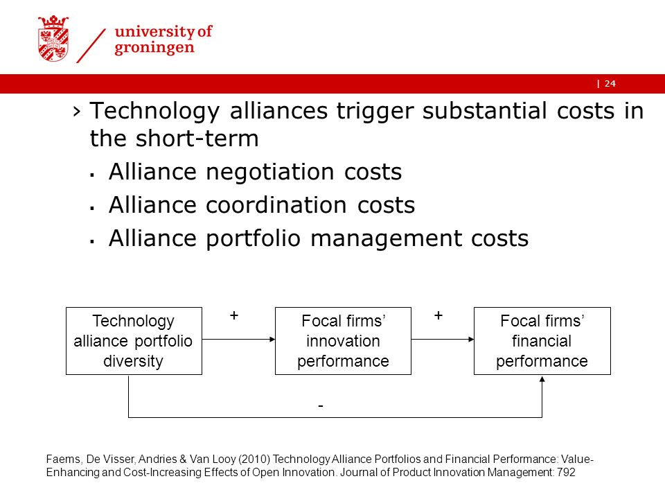 | ›Technology alliances trigger substantial costs in the short-term  Alliance negotiation costs  Alliance coordination costs  Alliance portfolio management costs 24 Faems, De Visser, Andries & Van Looy (2010) Technology Alliance Portfolios and Financial Performance: Value- Enhancing and Cost-Increasing Effects of Open Innovation.
