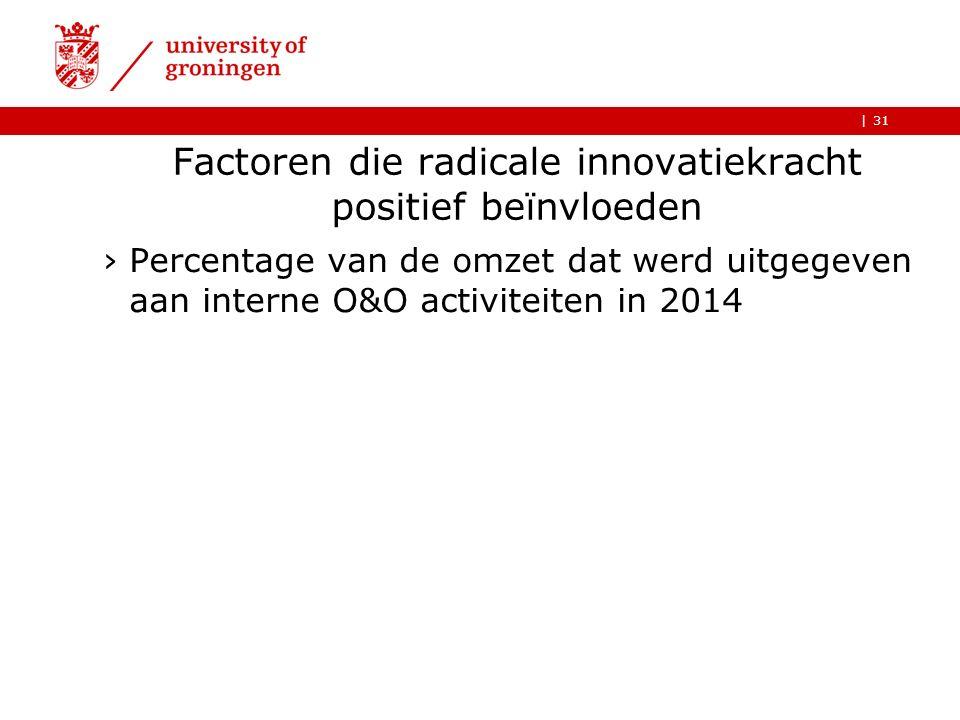 | Factoren die radicale innovatiekracht positief beïnvloeden ›Percentage van de omzet dat werd uitgegeven aan interne O&O activiteiten in 2014 31