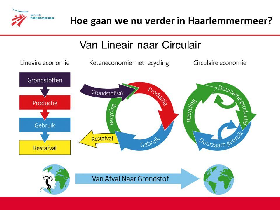 Hoe gaan we nu verder in Haarlemmermeer Van Lineair naar Circulair