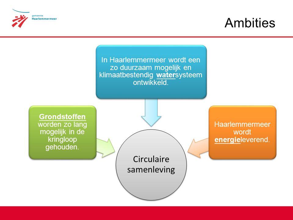 Ambities Circulaire samenleving Grondstoffen worden zo lang mogelijk in de kringloop gehouden.