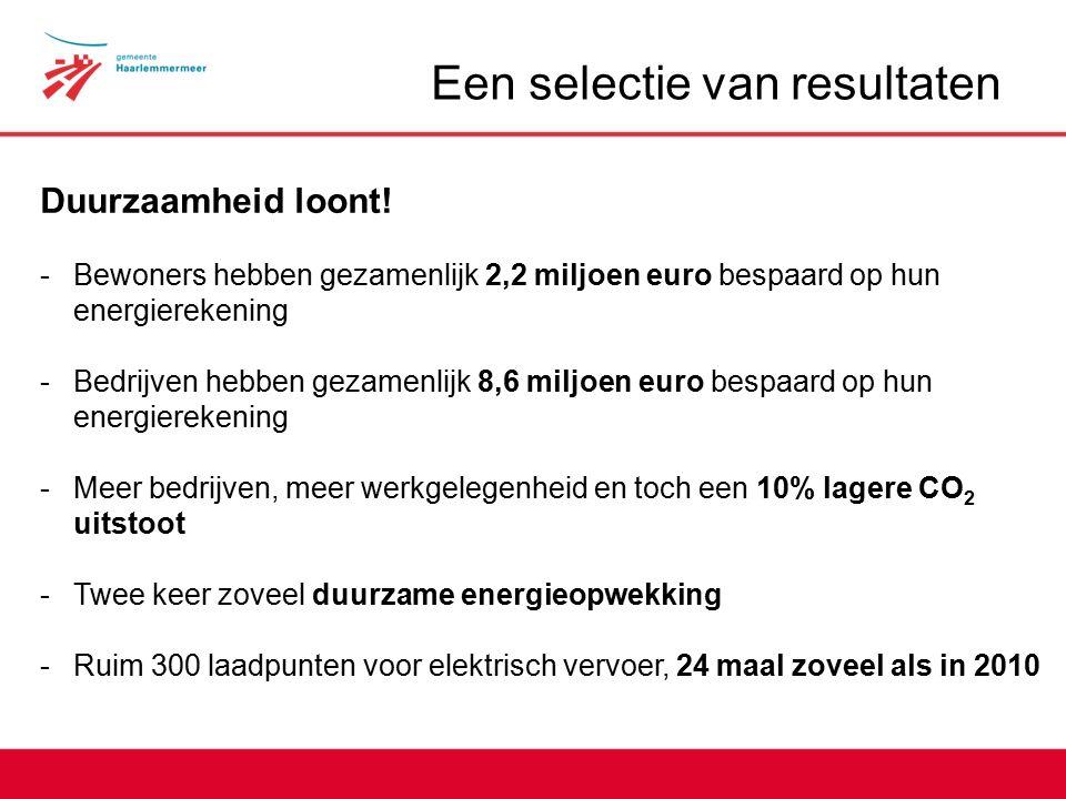 Een selectie van resultaten 201020112012 Duurzaamheid loont.