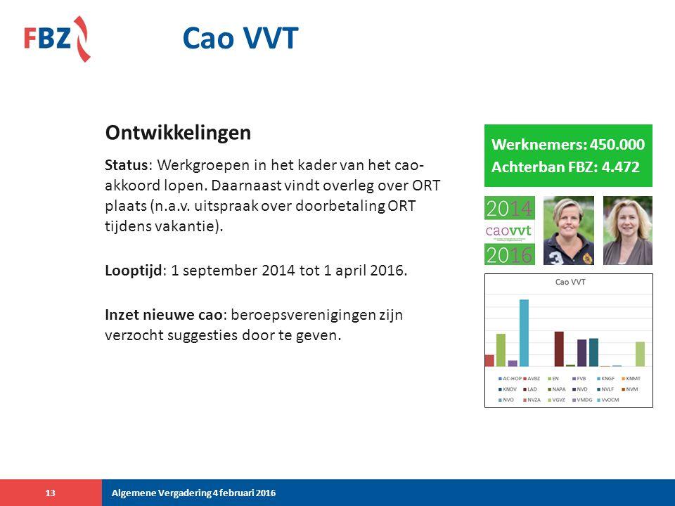 Cao VVT Status: Werkgroepen in het kader van het cao- akkoord lopen.