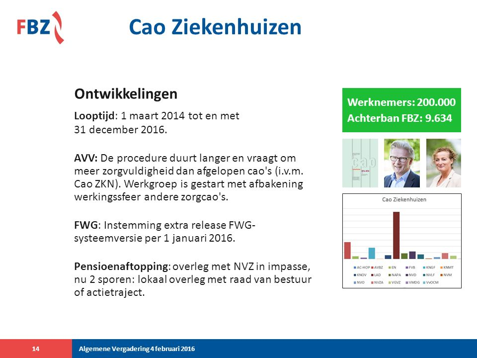 Cao Ziekenhuizen Looptijd: 1 maart 2014 tot en met 31 december 2016.